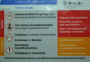 Gefahrstoffkennzeichnung BAUA 2